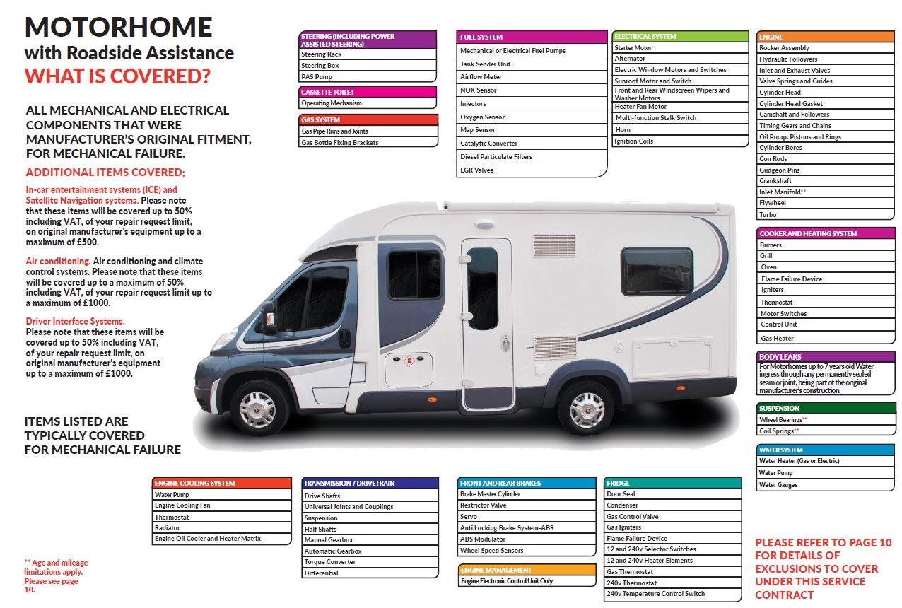 Motorhome Warranty
